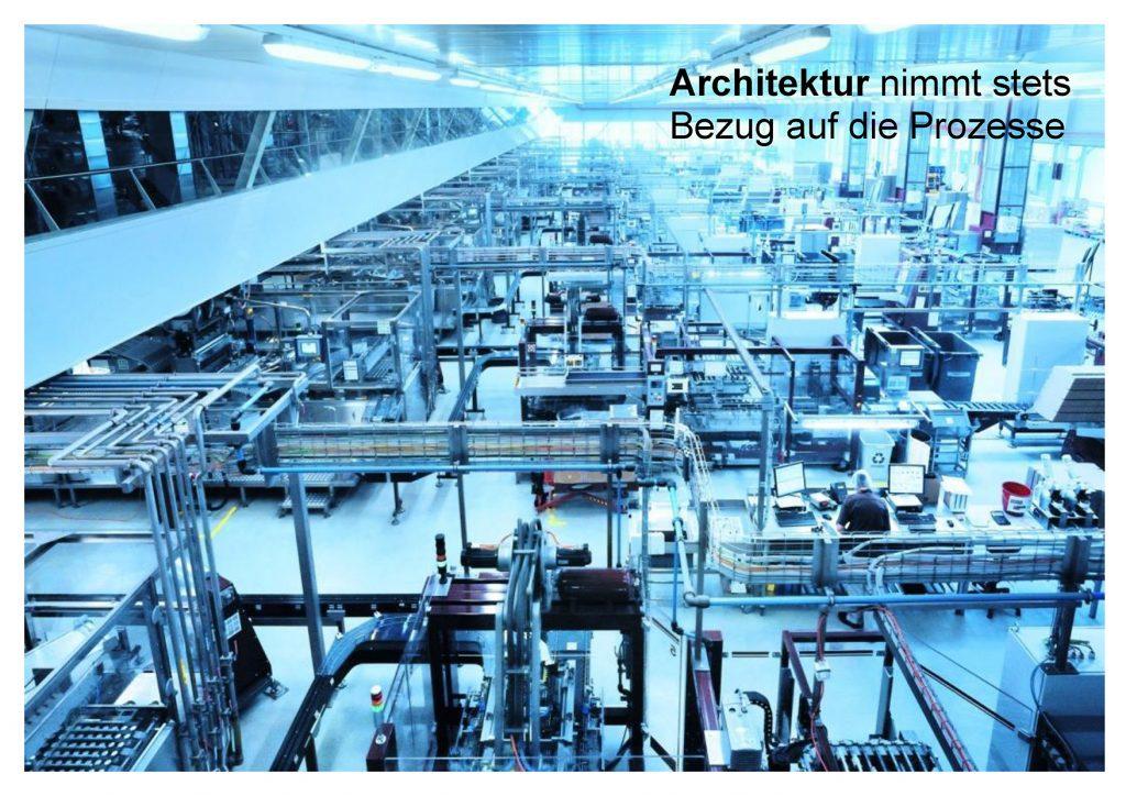 Innenansicht Beispiel Architektur mit Bezug zu den Unternehmensprozessen